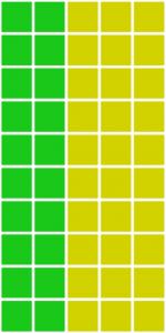 Distrikt med 60% gul og 40% grøn