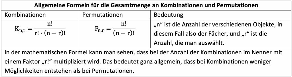 Allgemeine Formeln für die Gesamtmenge an Kombinationen und Permutationen