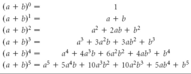 Binomialudvidelser