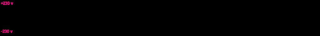 230v sinuskurve